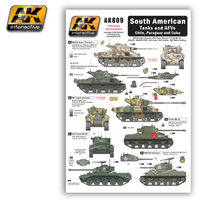 SOUTH AMERICAN Tanks and AFVs Chile, Paraguay and Cuba - Image 1