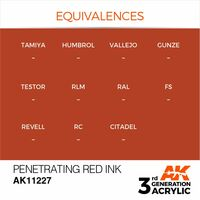 AK 11227 Penetrating Red INK