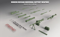 Modern Russian Individual Support Weapons - Image 1