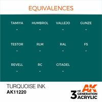 AK 11220 Turquoise INK