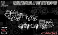 USA M983A2 HEMTT Tractor and Soviet MAZ 7410 tractor COMBO - Image 1